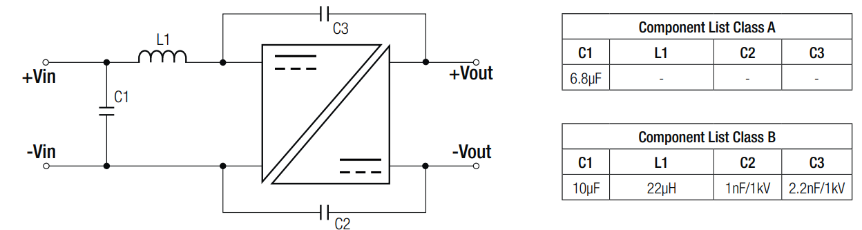 Isolated DC/DC Converters | RECOM